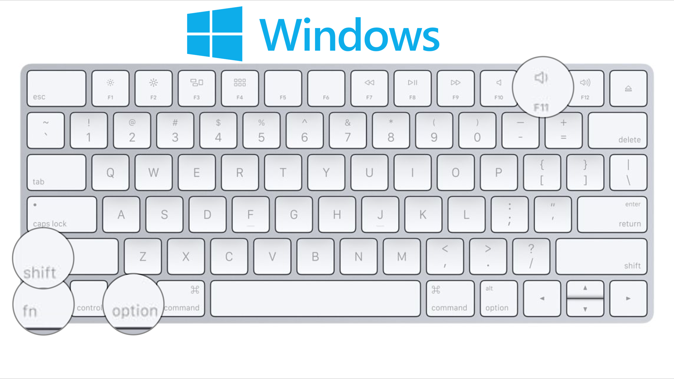 Boot camp taking screenshots in windows with apple keyboard biocorpaavc Images