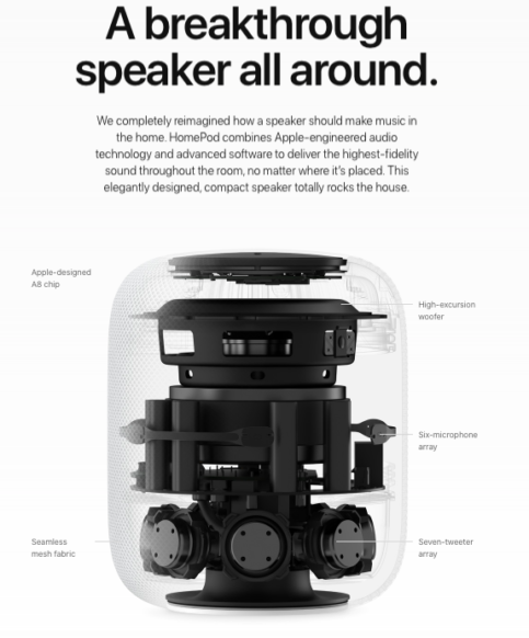 technical specs of homepod