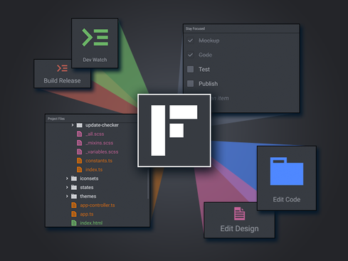 MacTrast Deals: Freeter Pro –Organize Your Workflow So Your Creative Flow Won't Be Stunted
