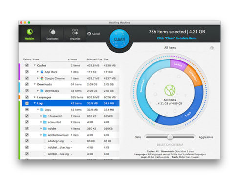MacTrast Deals: Mac Washing Machine Secure X9: Lifetime Subscription