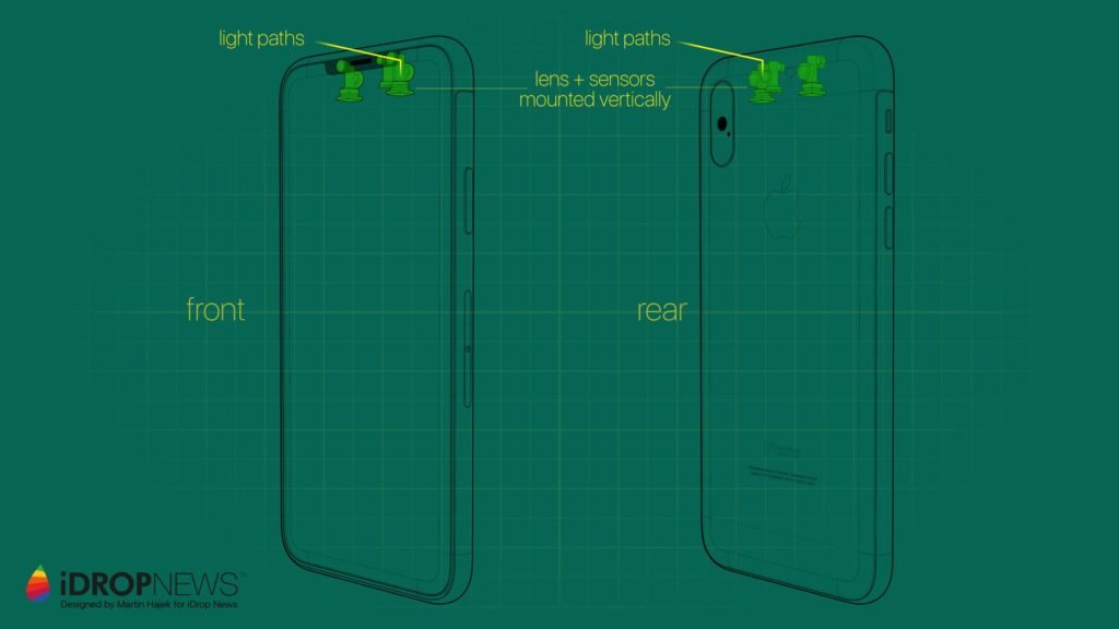 iPhone X image1