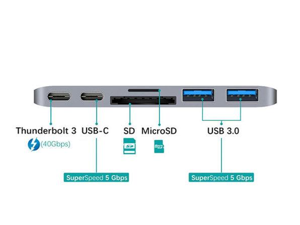 MacTrast Deals: HomeSpot USB-C Hubs for MacBook Pro
