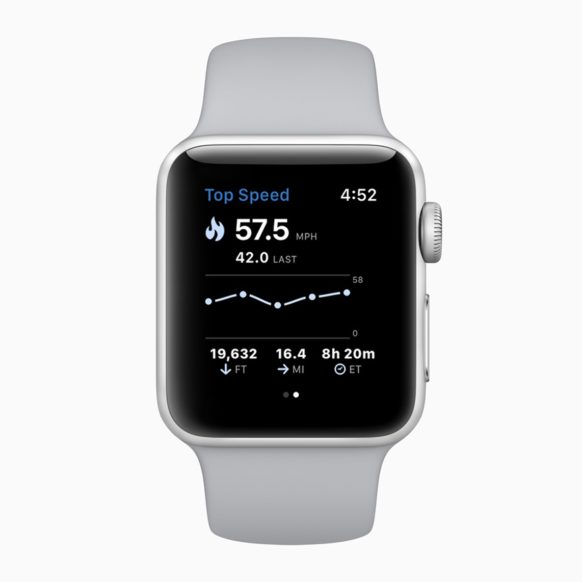 Apple Watch Series 3 Adds Skiing, Snowboarding Activity Tracking