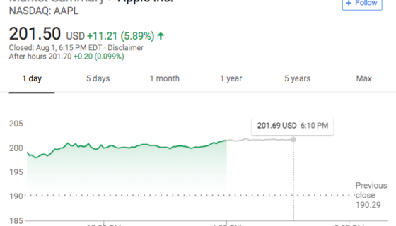 aapl_stock_growth