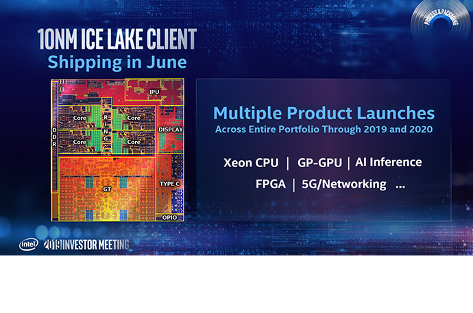 Intel Plans 10nm Chip Shipments in June, 7nm in 2021