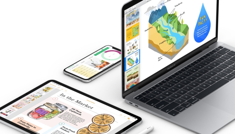 Apple's iWork Apps for Mac Update, Gain Support for iCloud Drive Folder Sharing, More