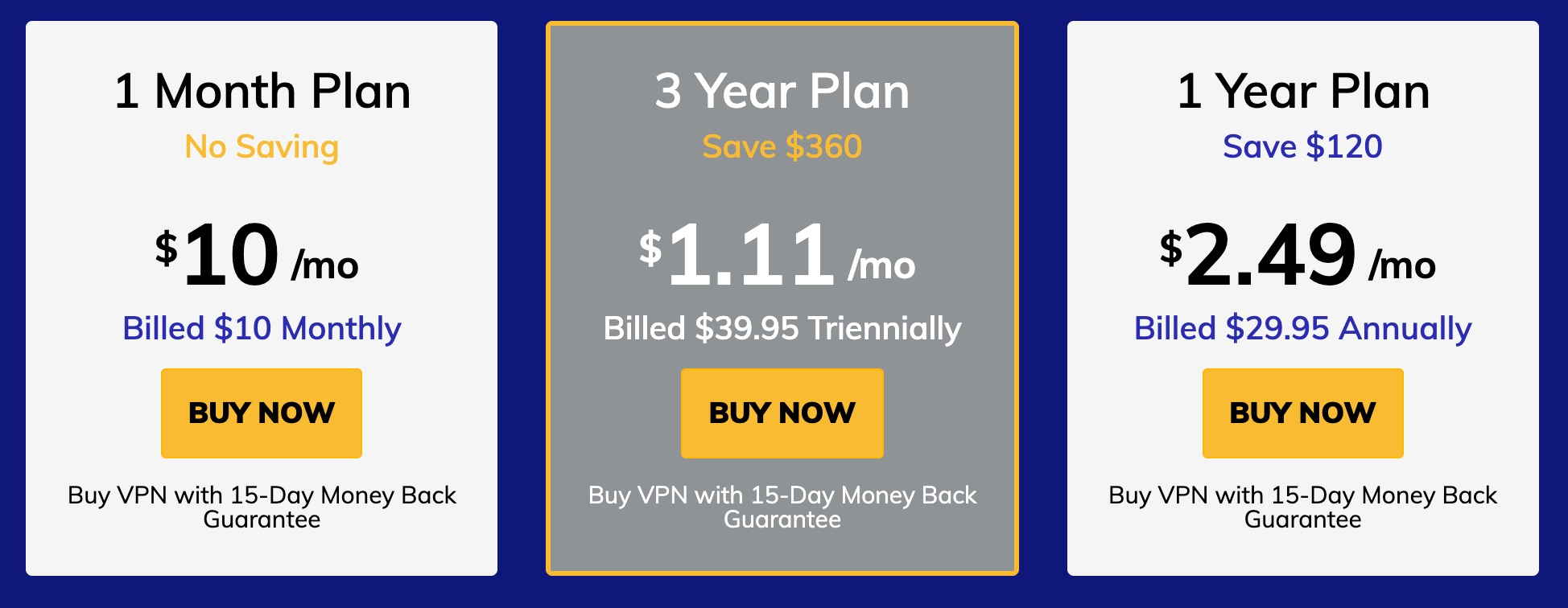 FastestVPN pricing monthly yearly regular