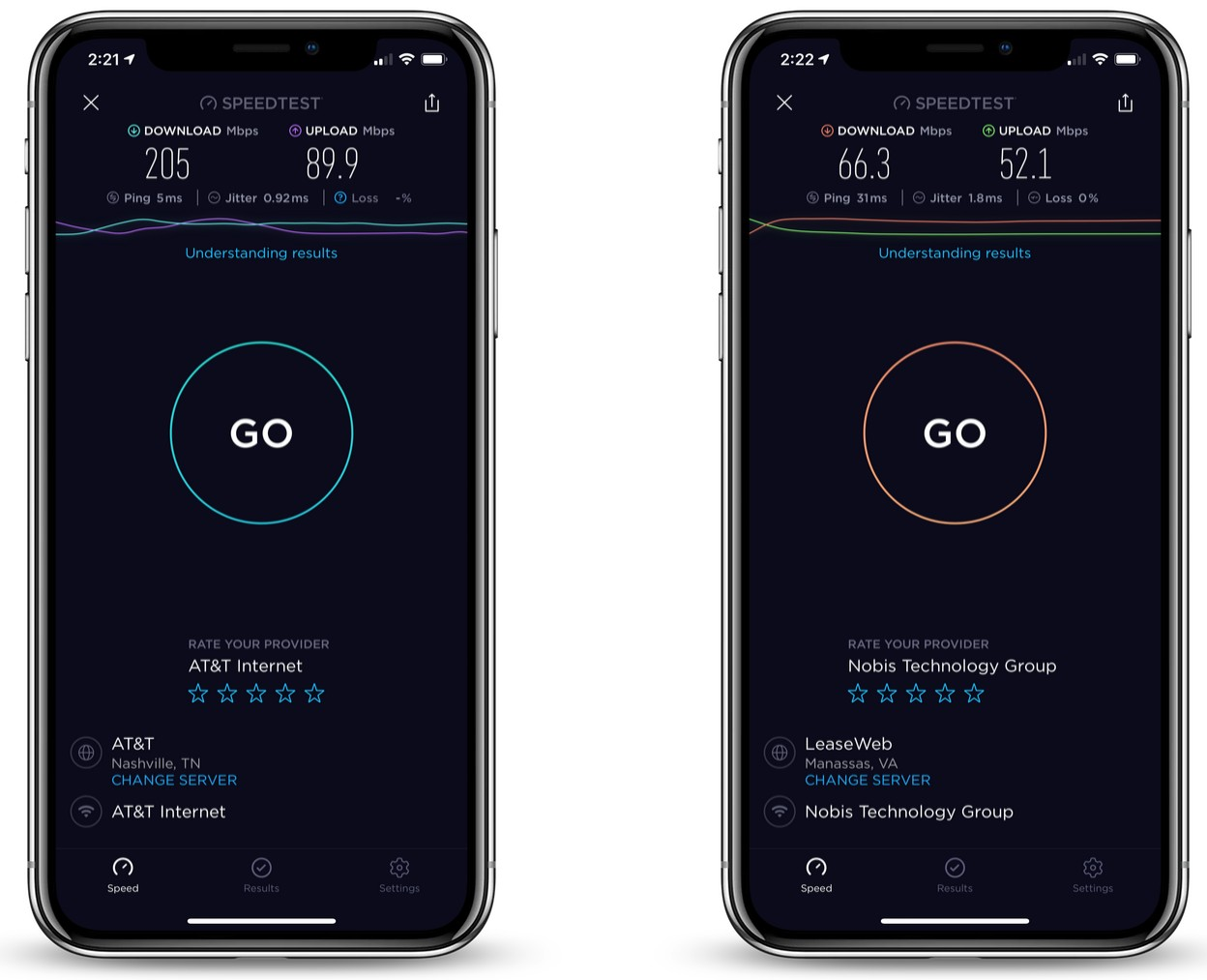 FastestVPN review iOS speed test
