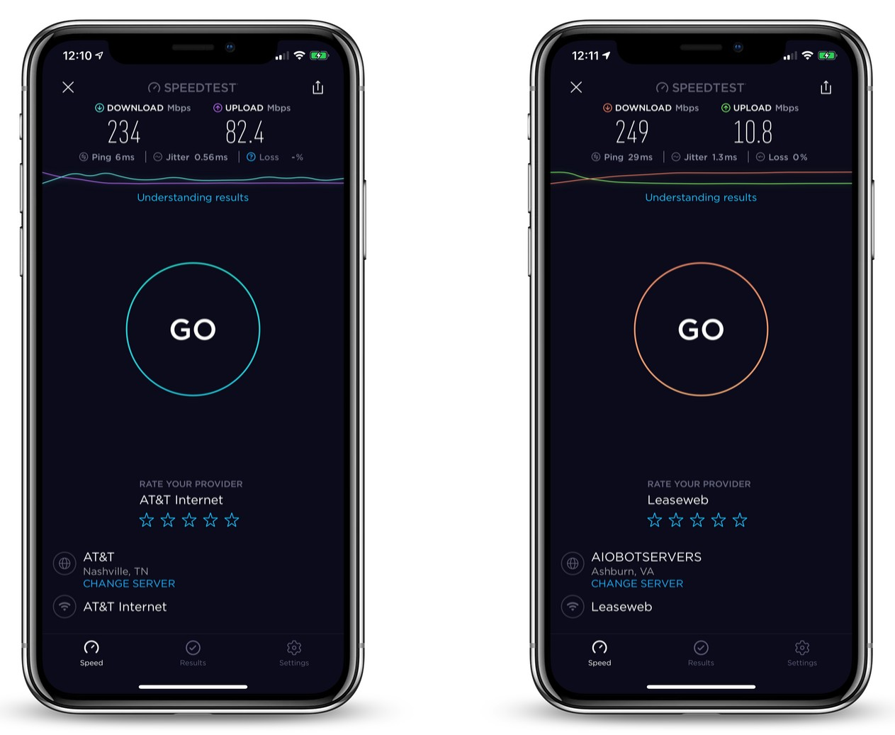VPN Unlimited Review iOS Connection Speeds