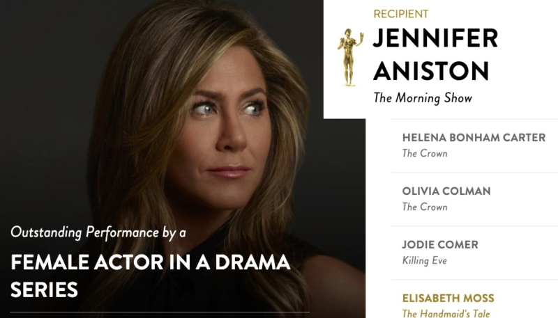 Jennifer Aniston Scores Upset Win for SAG Award for Female Actor in a Drama Series
