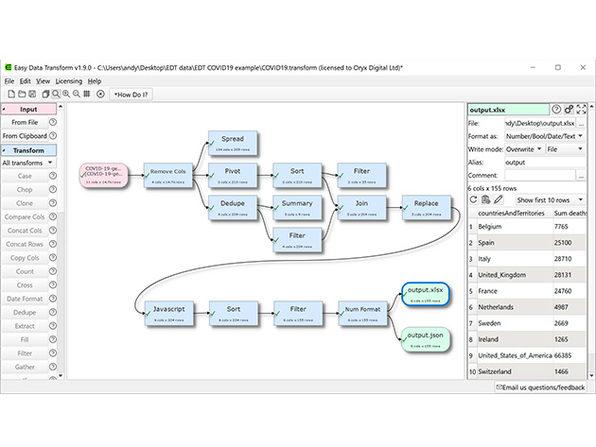 Easy Data Transform Software